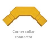 Build-A-Rail Corner Collar Connector | MII Guard Rail Systems from Steel Shelving USA